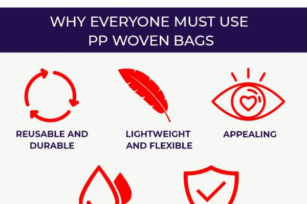Why Everyone Must Use PP Woven Bags