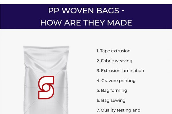 PP Woven Bags- How They Are Made
